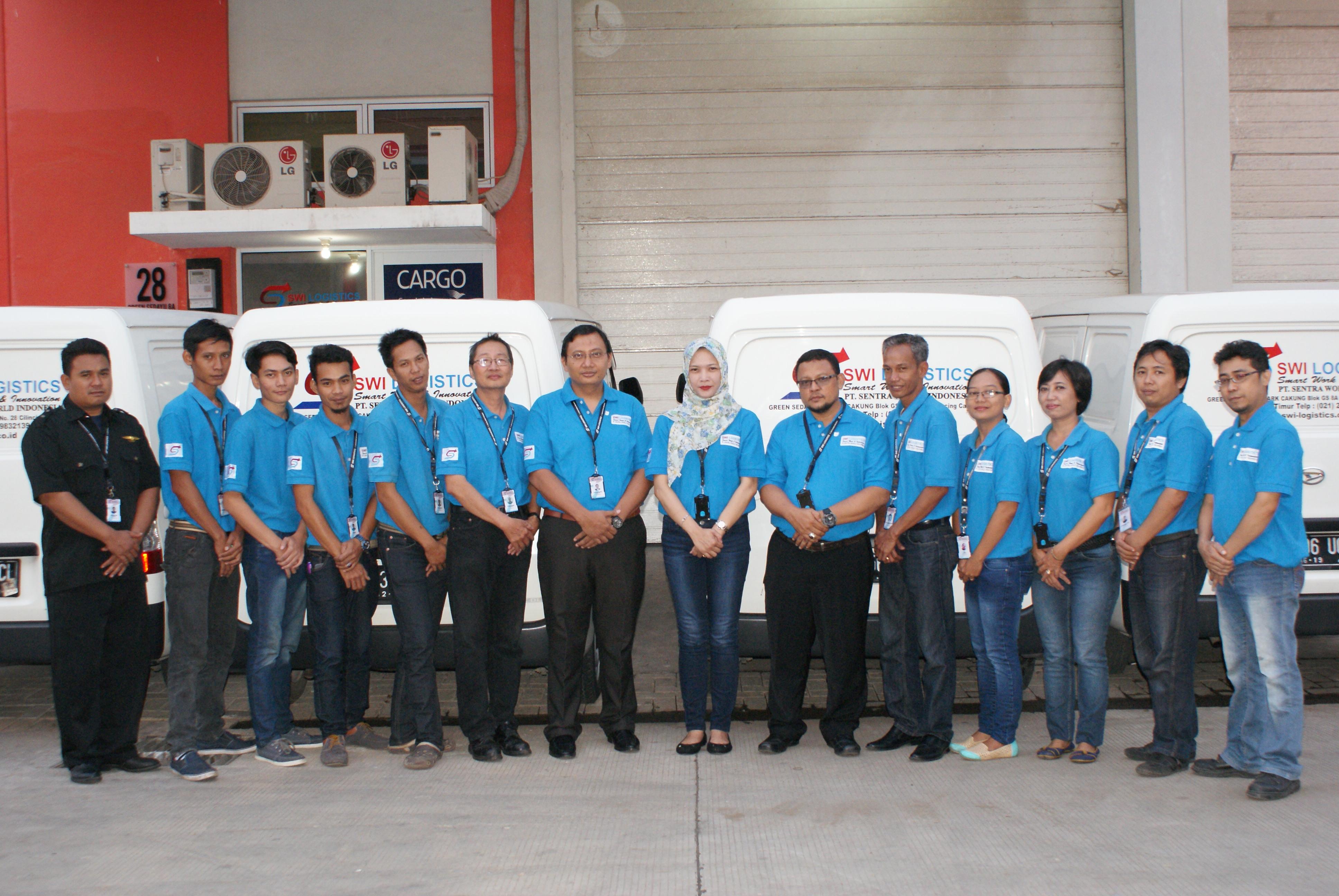 SWI Manajemen dan Team